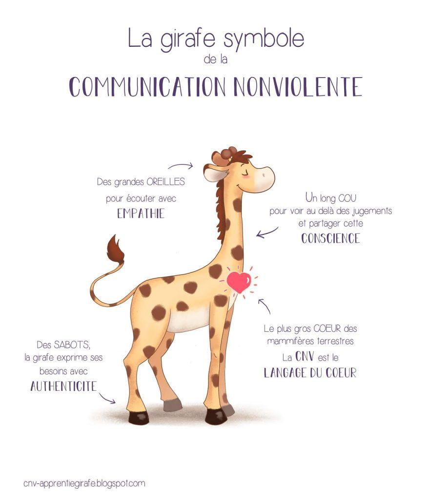 dessin du symbole de la girafe en CNV